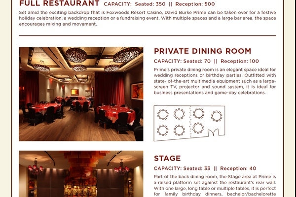 Photo of DC / MD / VA event space venue David Burke Prime Steakhouse's Full Venue