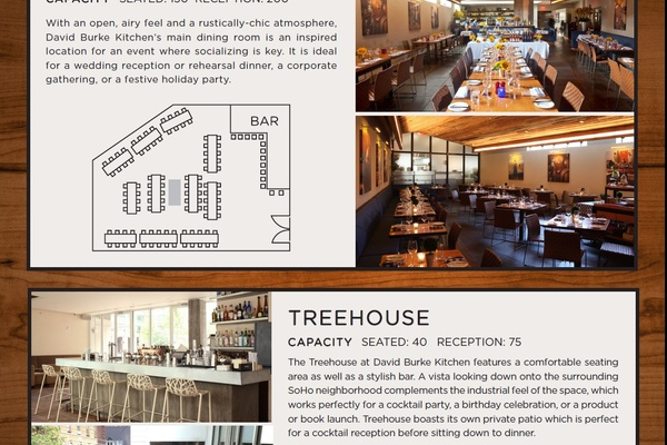 Photo of NYC / Tri-State event space venue David Burke Kitchen NYC's Treehouse